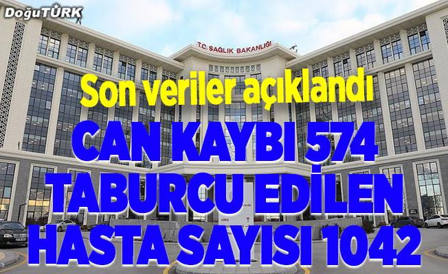 Sağlık Bakanlığı: Türkiye'de Kovid-19'dan iyileşen hasta sayısı 1042'ye ulaştı