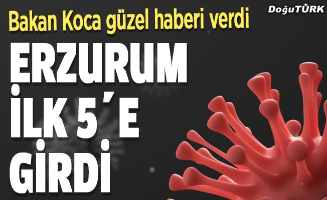 Bakan Koca güzel haberi verdi; Erzurum ilk 5'e girdi