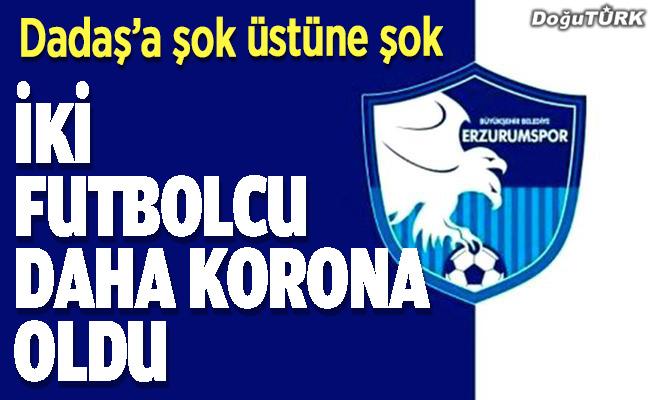 Erzurumspor'da iki futbolcuda daha Kovid-19 tespit edildi