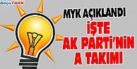 BİNALİ YILDIRIM AK PARTİ MERKEZ YÜRÜTME KURULU#039;NU AÇIKLADI