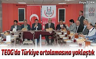 Yıldız: Erzurum eğitimde üzerine koyuyor