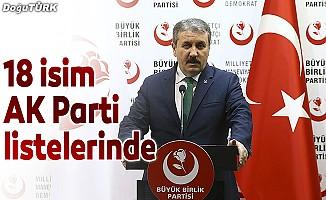 BBP'li 18 isim AK Parti listelerinden aday oldu