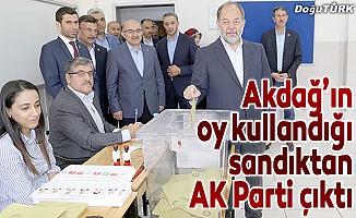 Akdağ'ın oy kullandığı sandıktan Erdoğan birinci çıktı
