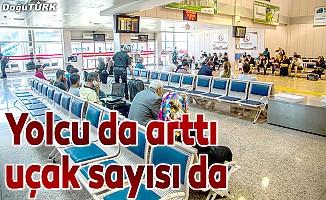 Erzurum Havalimanı'nda yolcu ve uçak trafiğinde artış