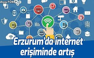 Erzurum'da internet erişiminde artış