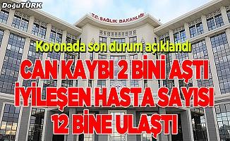 Sağlık Bakanlığı: Türkiye'de Kovid-19'dan iyileşen hasta sayısı 11 bin 976'ya ulaştı