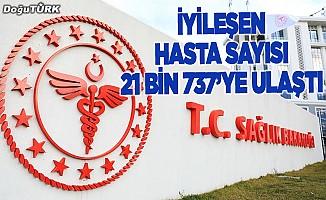Türkiye'de Kovid-19'dan iyileşen hasta sayısı 21 bin 737'ye ulaştı