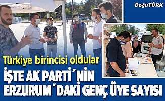 Erzurum'da AK Parti'li gençler Türkiye birincisi oldu