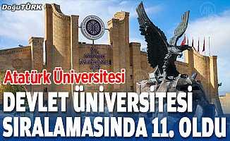 Atatürk Üniversitesi devlet üniversitesi sıralamasında 11. oldu