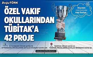 Atatürk Üniversitesi Özel Vakıf Okulları öğrencileri TÜBİTAK'a 42 proje geliştirdi