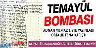 MİLLETVEKİLİ YILMAZ'IN TEMAYÜL BOMBASI