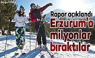 Turistlerden Erzurum ekonomisine 16 milyonluk katkı