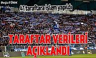 BB Erzurumspor'u ilk yarıda 103 bin taraftar izledi