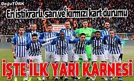 Erzurumspor'un ilk yarı karnesi