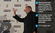 Erdoğan: Milletimiz bizi 15'inci defa sandıkta birinci yaptı