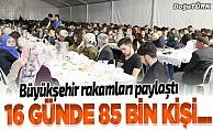 Erzurum'da 16 günde 85 bin kişiye iftar ikramı