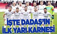 Büyükşehir Belediye Erzurumspor'un ilk yarı karnesi