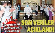 Türkiye'de Kovid-19'dan iyileşen hasta sayısı 89 bin 480'e ulaştı
