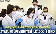 Atatürk Üniversitesi ilk 1000 arasında