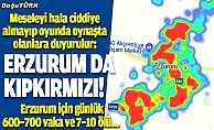 Erzurum da kıpkırmızı!