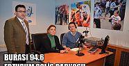 BURASI 94.6, ERZURUM POLİS RADYOSU