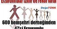 ERZURUMLULAR İZMİR'DE REKOR KIRDI